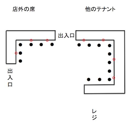スタバ西武新宿PePe店の電源コンセントの位置
