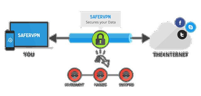 VPNのイメージ
