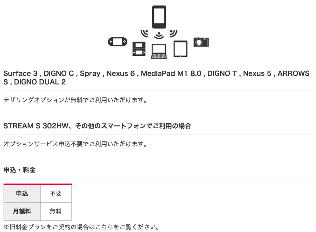 Y!mobileのテザリング料金