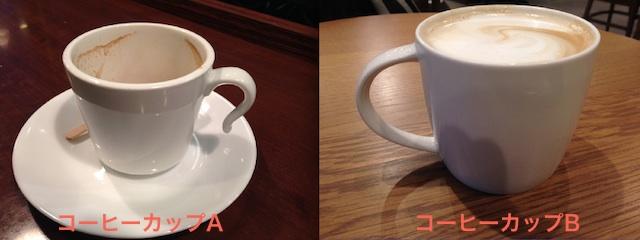 コーヒーカップAとB、どちらを選ぶかでビジネス力チェック