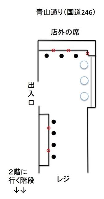 スタバアクセス表参道1Fの電源コンセント位置