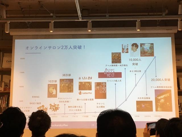 西野亮廣さん講演会(朝渋谷)写真2